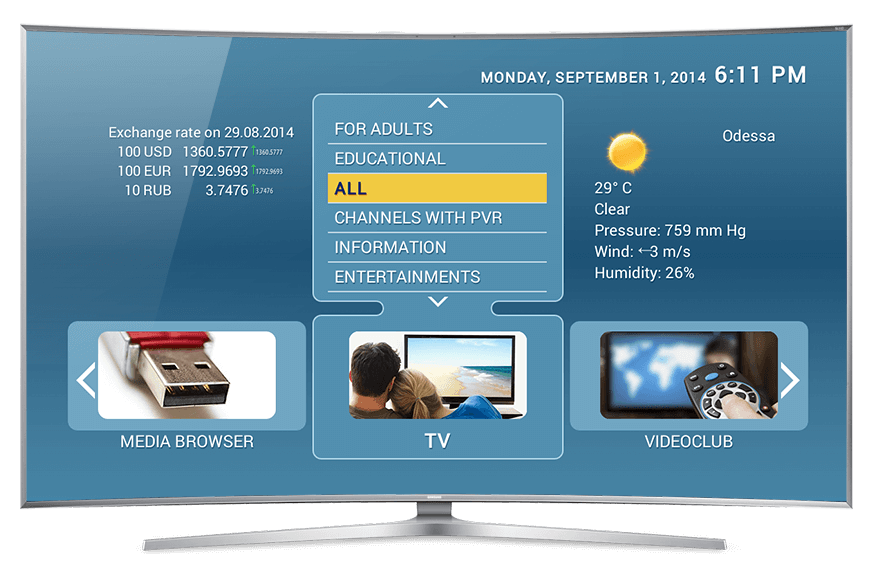 IPTV, television through the internet
